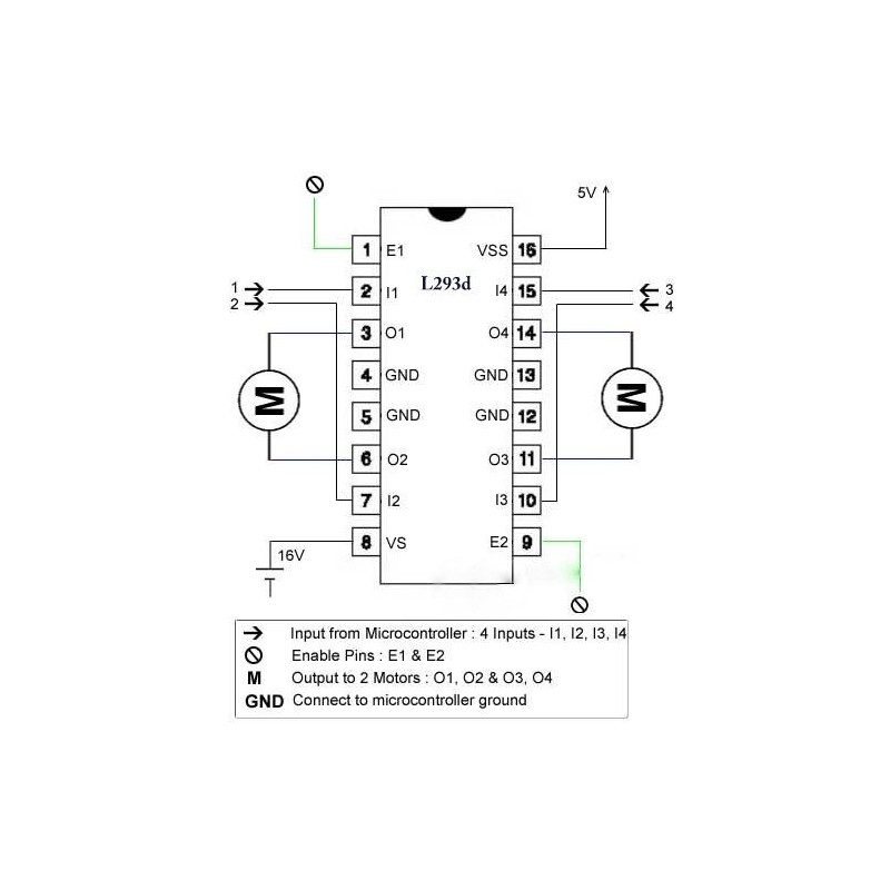 Lm293d motor driver for L293d motor driver price